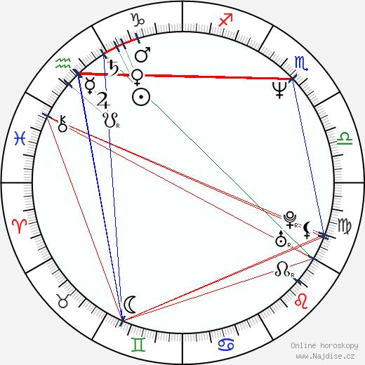 Daniel Junas wikipedie wiki 2019, 2020 horoskop
