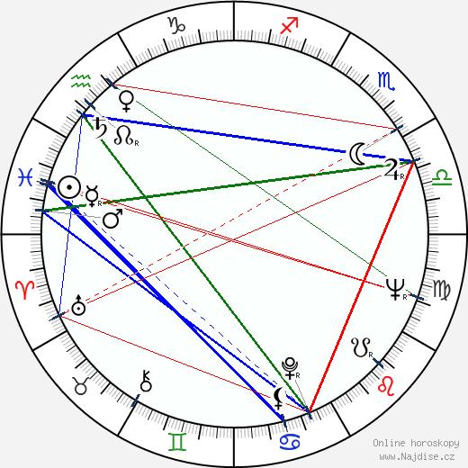 Daniel Kahneman wikipedie wiki 2018, 2019 horoskop