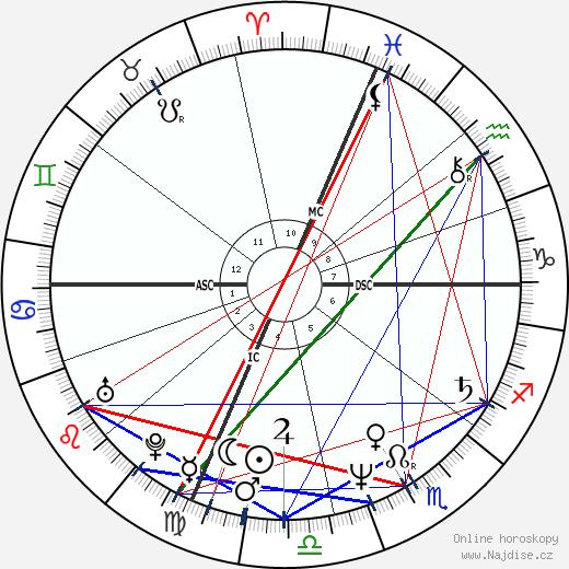 Daniel O'Connor wikipedie wiki 2018, 2019 horoskop