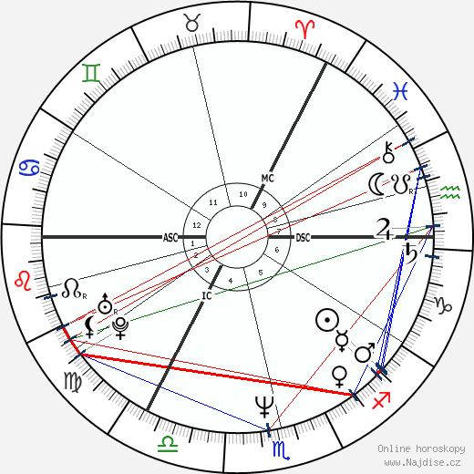 Daniel O'Donnell wikipedie wiki 2017, 2018 horoskop