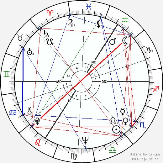 Daniel Prévost wikipedie wiki 2018, 2019 horoskop