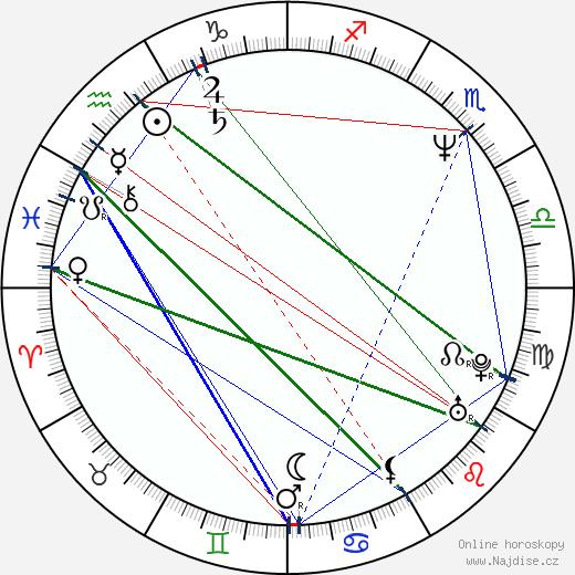 Daniel Rous wikipedie wiki 2019, 2020 horoskop