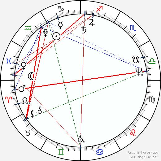 Daniel Webster wikipedie wiki 2020, 2021 horoskop