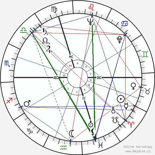 Daniele D'Anza wikipedie wiki 2018, 2019 horoskop