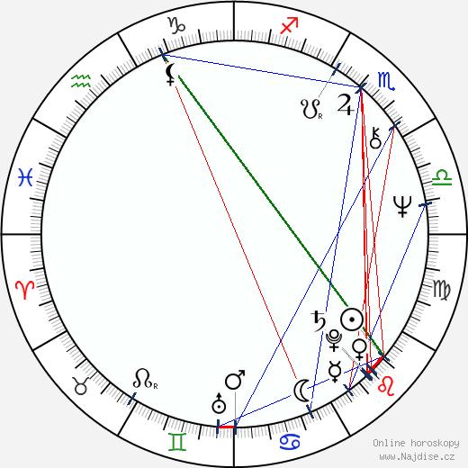 Danielle Steel wikipedie wiki 2018, 2019 horoskop