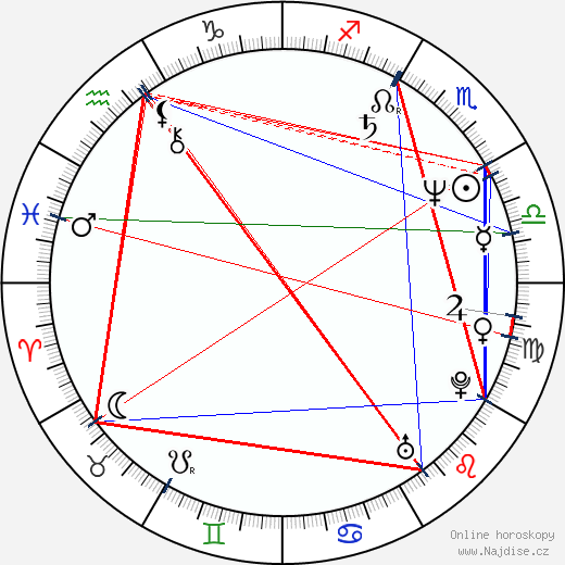 Danny Boyle wikipedie wiki 2019, 2020 horoskop