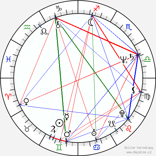 Danny Elfman wikipedie wiki 2017, 2018 horoskop