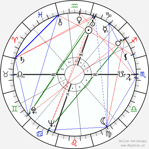 Danny Kaye wikipedie wiki 2020, 2021 horoskop