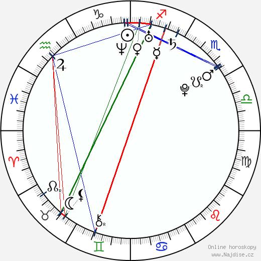 Danny MacAskill wikipedie wiki 2017, 2018 horoskop