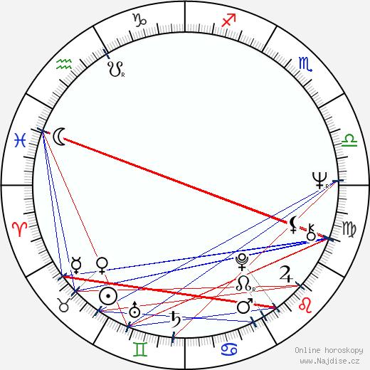 Danny Trejo wikipedie wiki 2019, 2020 horoskop