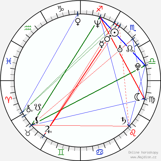 Danny Wallace wikipedie wiki 2018, 2019 horoskop