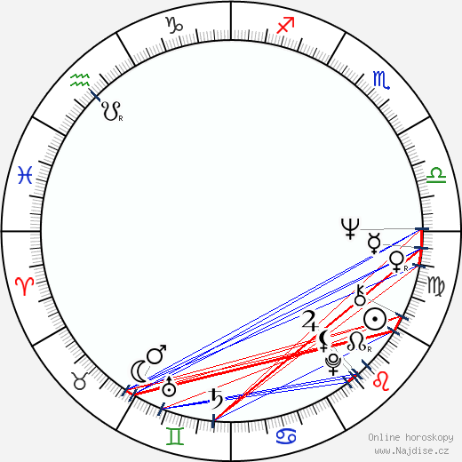 Dante Spinotti wikipedie wiki 2020, 2021 horoskop