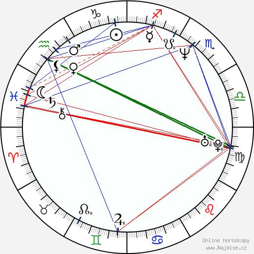 Dany Brillant wikipedie wiki 2018, 2019 horoskop