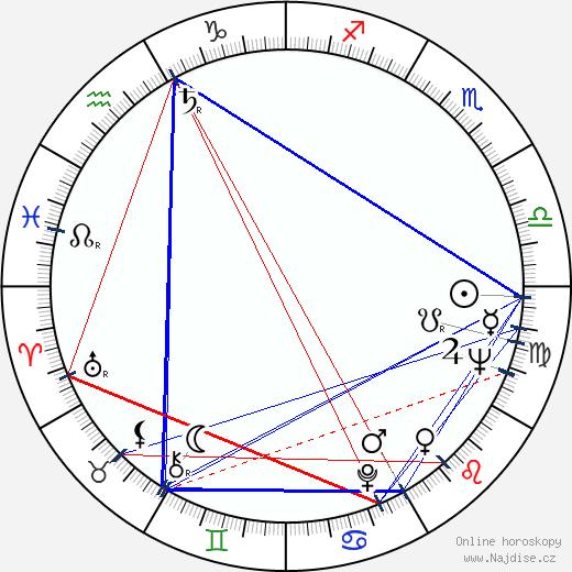 Dany Carrel wikipedie wiki 2017, 2018 horoskop