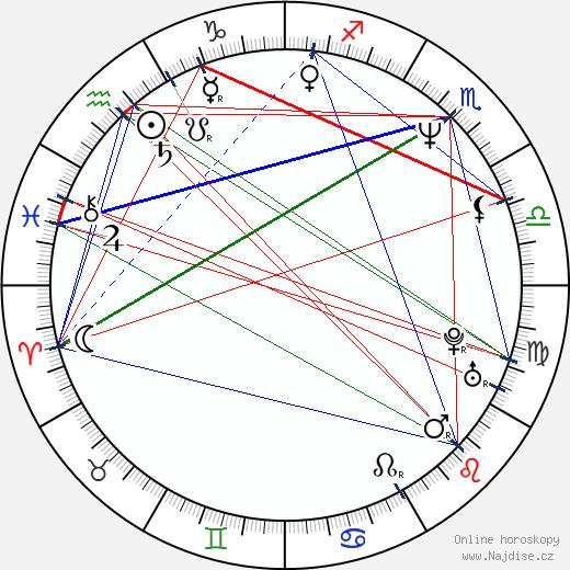 Daphne Ashbrook wikipedie wiki 2017, 2018 horoskop