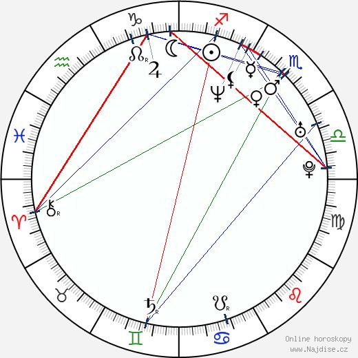 Dara Rolins wikipedie wiki 2020, 2021 horoskop
