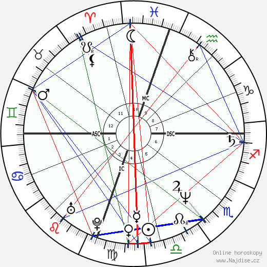 Darby Crash wikipedie wiki 2017, 2018 horoskop