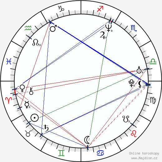 Darby Stanchfield wikipedie wiki 2020, 2021 horoskop