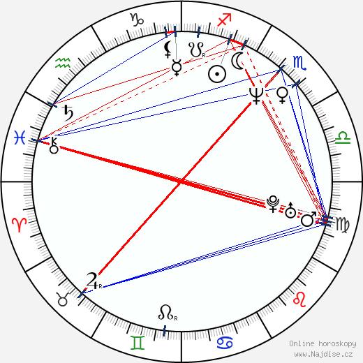 Dariusz Gajewski wikipedie wiki 2018, 2019 horoskop