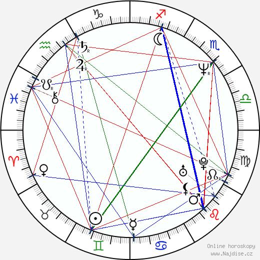 Dariusz Jabłoński wikipedie wiki 2018, 2019 horoskop