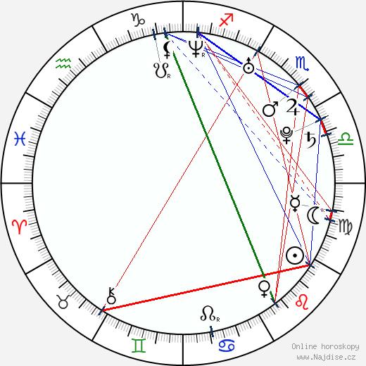 Darja Bělova wikipedie wiki 2018, 2019 horoskop