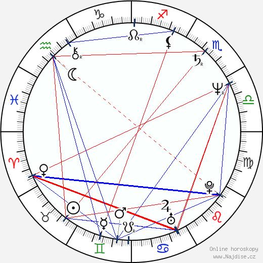 Darko Bajić wikipedie wiki 2018, 2019 horoskop