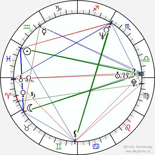 Darla Delgado wikipedie wiki 2018, 2019 horoskop