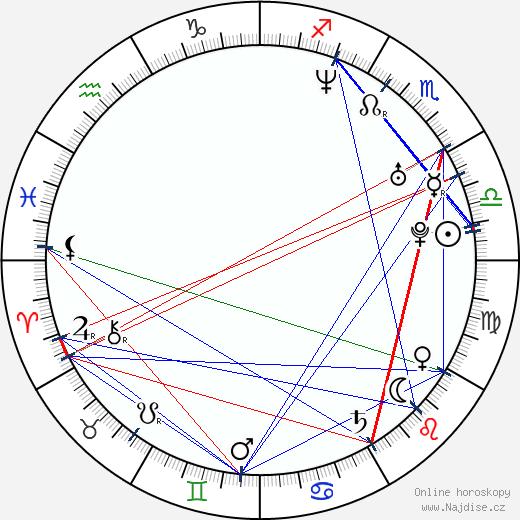 Darlena Tejeiro wikipedie wiki 2019, 2020 horoskop
