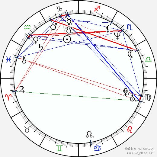 Darnell Martin wikipedie wiki 2017, 2018 horoskop