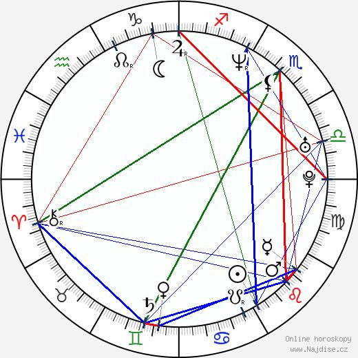 Daron McFarland wikipedie wiki 2020, 2021 horoskop
