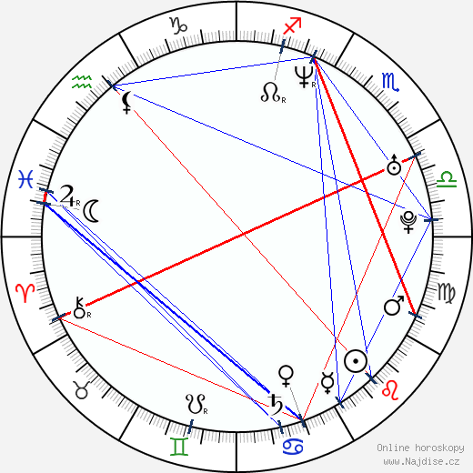 Dashiell Eaves wikipedie wiki 2017, 2018 horoskop