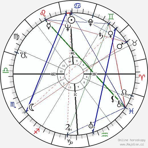 Dave Garroway wikipedie wiki 2018, 2019 horoskop