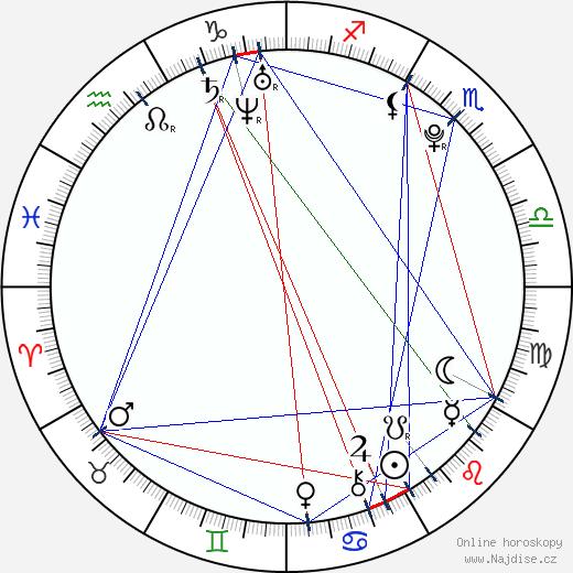 Daveigh Chase wikipedie wiki 2018, 2019 horoskop