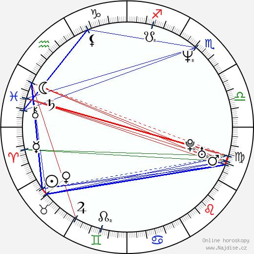 David Abbott wikipedie wiki 2017, 2018 horoskop