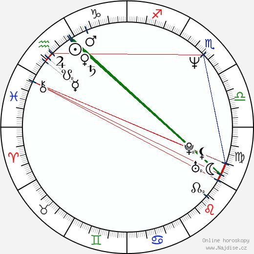 David Arnold wikipedie wiki 2019, 2020 horoskop