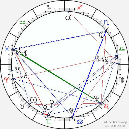 David Azrieli wikipedie wiki 2019, 2020 horoskop