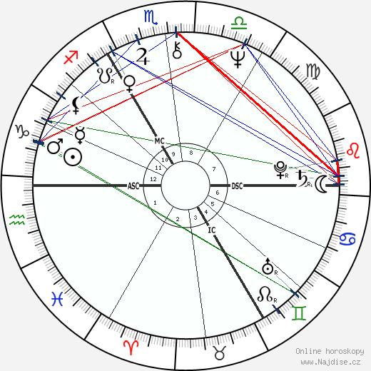 David Bowie wikipedie wiki 2019, 2020 horoskop