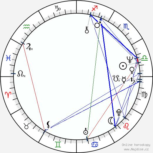 David Brin wikipedie wiki 2017, 2018 horoskop