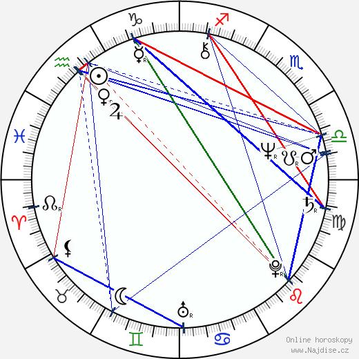 David C. Hilmers wikipedie wiki 2019, 2020 horoskop
