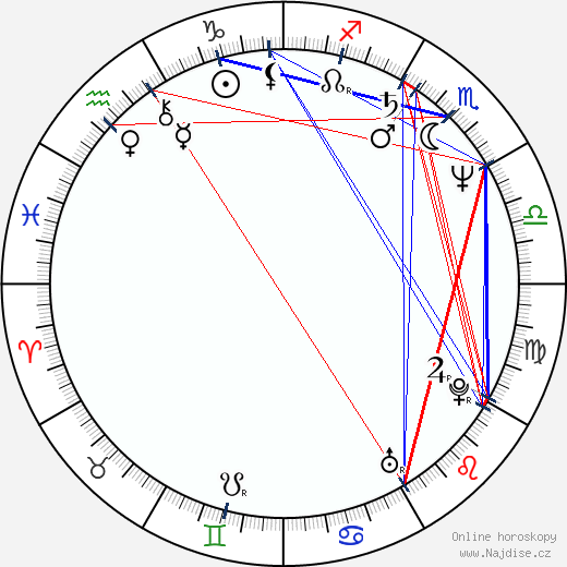 David Caruso wikipedie wiki 2019, 2020 horoskop