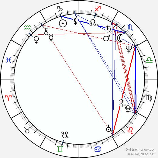 David Caruso wikipedie wiki 2018, 2019 horoskop
