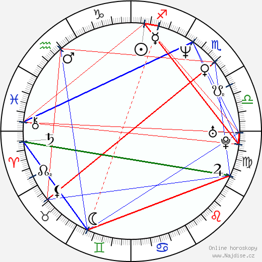 David Černý wikipedie wiki 2019, 2020 horoskop