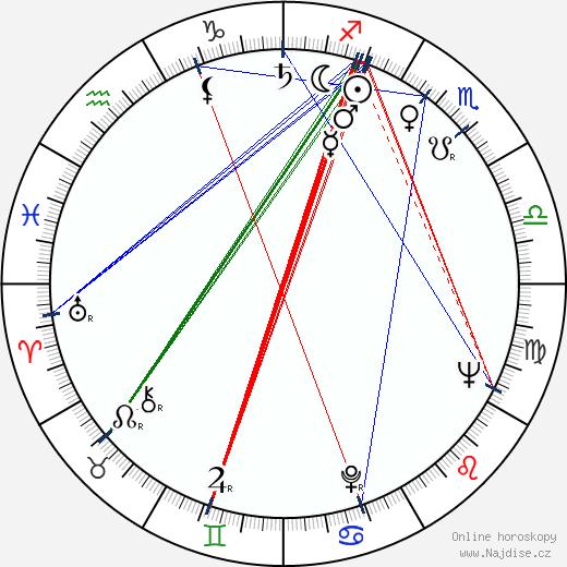 David Doyle wikipedie wiki 2018, 2019 horoskop