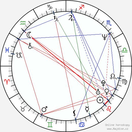 David Duchovny wikipedie wiki 2017, 2018 horoskop