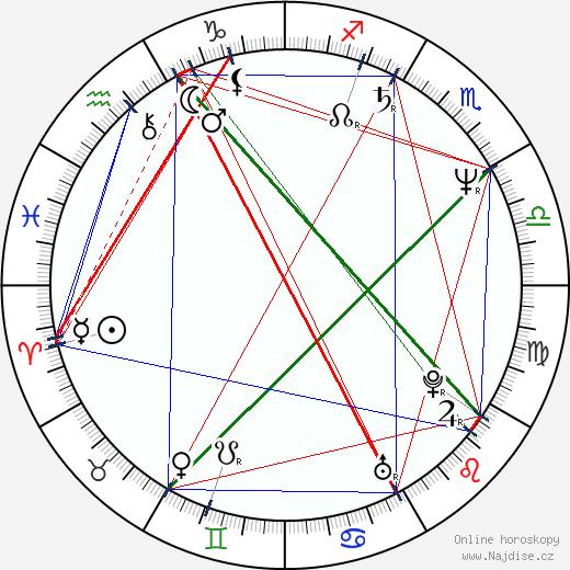 David E. Kelley wikipedie wiki 2018, 2019 horoskop