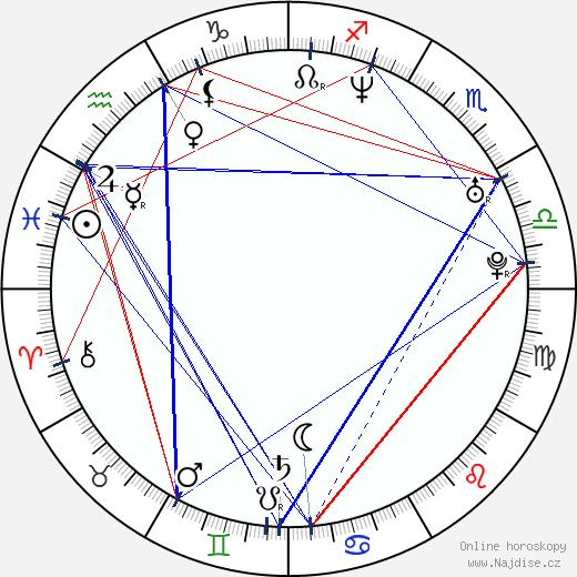 David Faustino wikipedie wiki 2019, 2020 horoskop