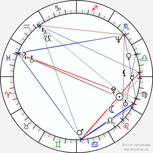 David Fincher wikipedie wiki 2019, 2020 horoskop