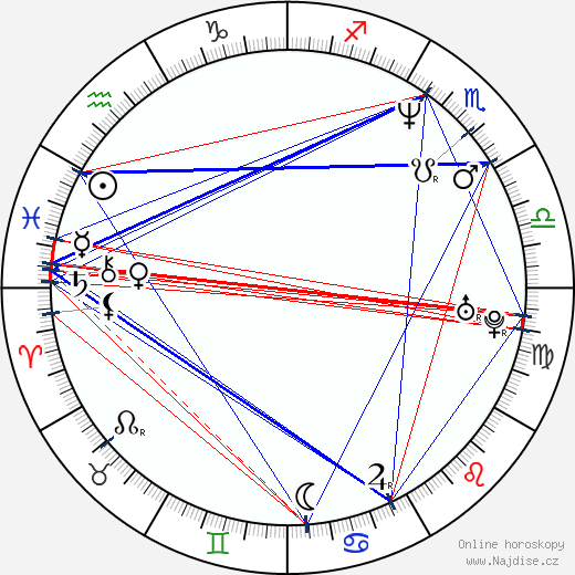 David Herman wikipedie wiki 2020, 2021 horoskop