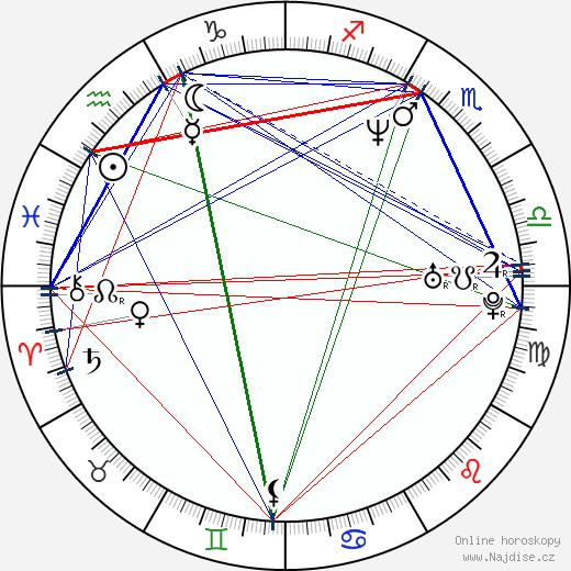 David Holmes wikipedie wiki 2018, 2019 horoskop