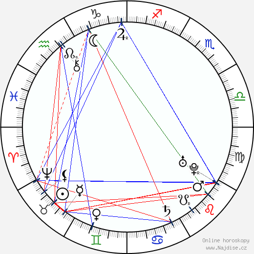 David Hume wikipedie wiki 2018, 2019 horoskop